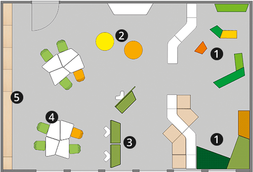 Schema Differenzierter Unterricht in einem Raum