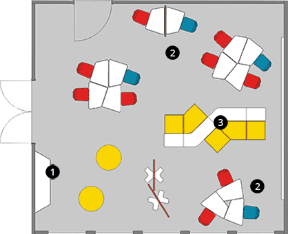 Schematische Darstellung Differenzierungsraum
