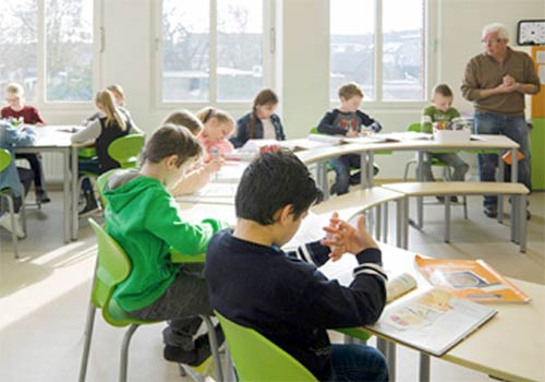 Optimale Instruktion im Klassenzimmer